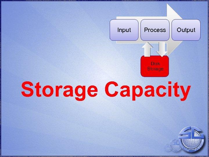 Input Process Output Disk Storage Capacity