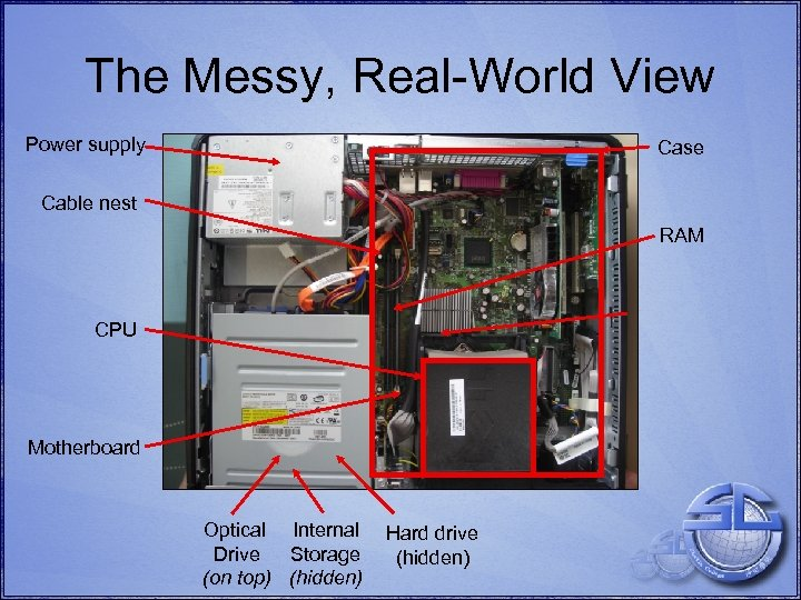 The Messy, Real-World View Power supply Case Cable nest RAM CPU Motherboard Optical Internal