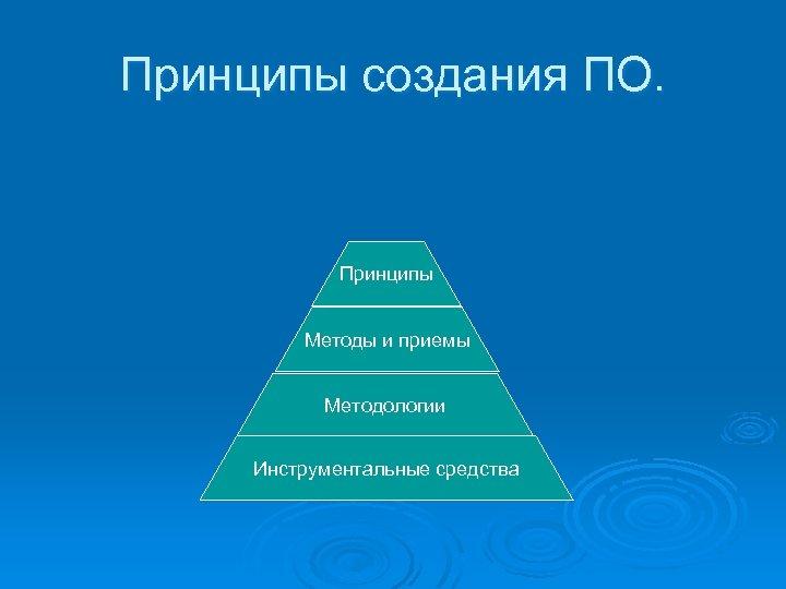 Принципы создания ПО. Принципы Методы и приемы Методологии Инструментальные средства