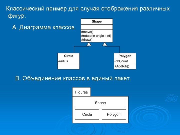 Классический пример для случая отображения различных фигур: А. Диаграмма классов. В. Объединение классов в