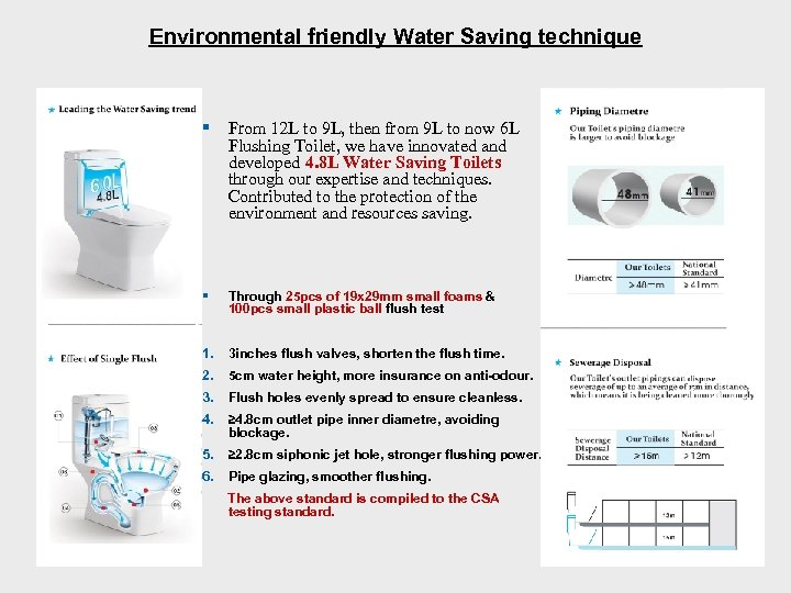 Environmental friendly Water Saving technique § From 12 L to 9 L, then from