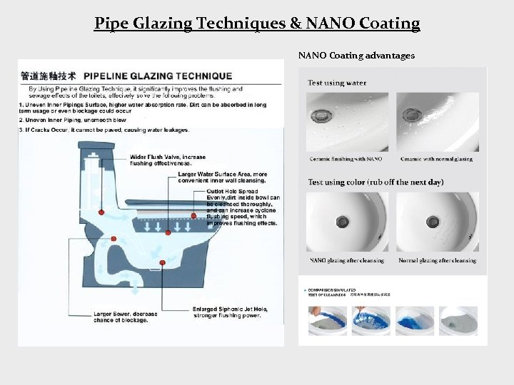 Pipe Glazing Techniques & NANO Coating advantages