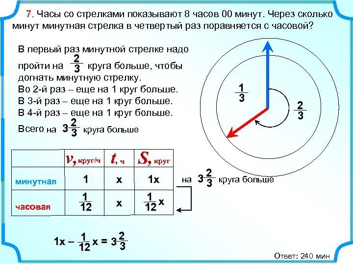 7. Часы со стрелками показывают 8 часов 00 минут. Через сколько минутная стрелка в