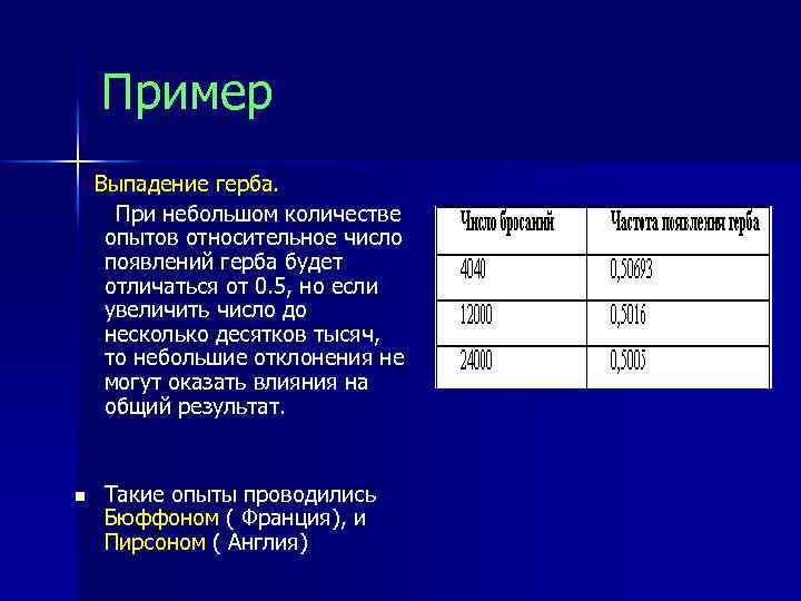Пример Выпадение герба. При небольшом количестве опытов относительное число появлений герба будет отличаться от