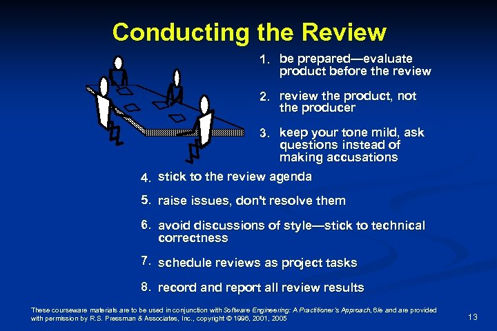 Conducting the Review 1. be prepared—evaluate product before the review 2. review the product,