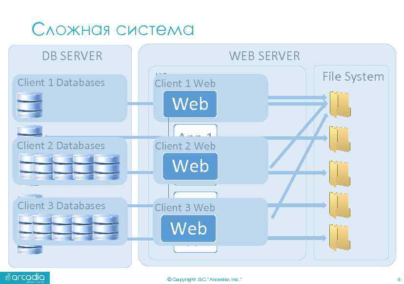 resume iis web server admin