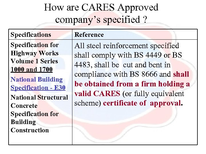 How are CARES Approved company's specified ? Specifications Reference Specification for Highway Works Volume