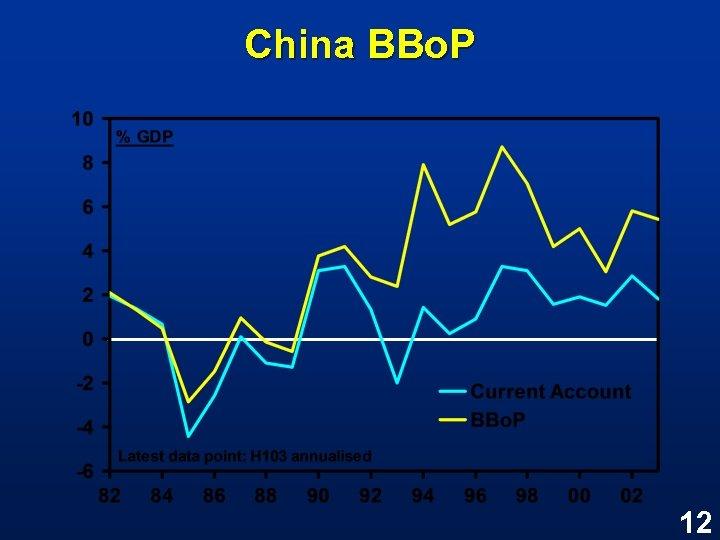 China BBo. P 12