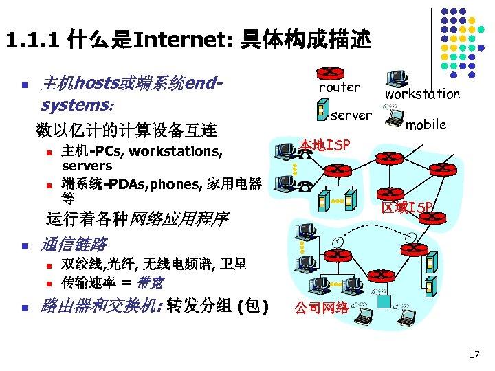 1. 1. 1 什么是Internet: 具体构成描述 n 主机hosts或端系统endsystems: 数以亿计的计算设备互连 n n 主机-PCs, workstations, servers 端系统-PDAs,