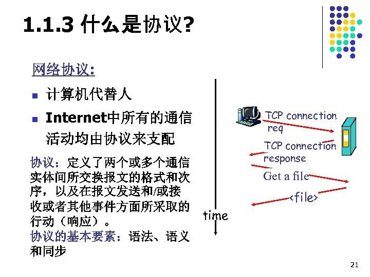 1. 1. 3 什么是协议? 网络协议: n n 计算机代替人 Internet中所有的通信 活动均由协议来支配 协议:定义了两个或多个通信 实体间所交换报文的格式和次 序,以及在报文发送和/或接 收或者其他事件方面所采取的