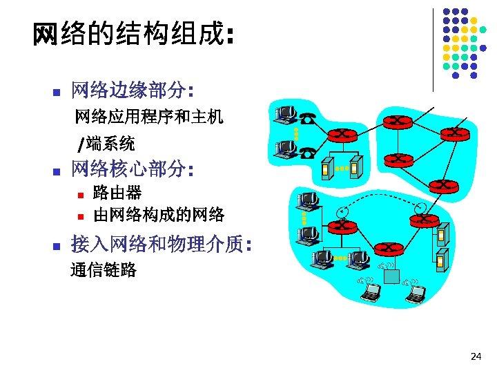 网络的结构组成: n 网络边缘部分: 网络应用程序和主机 /端系统 n 网络核心部分: n n n 路由器 由网络构成的网络 接入网络和物理介质: 通信链路