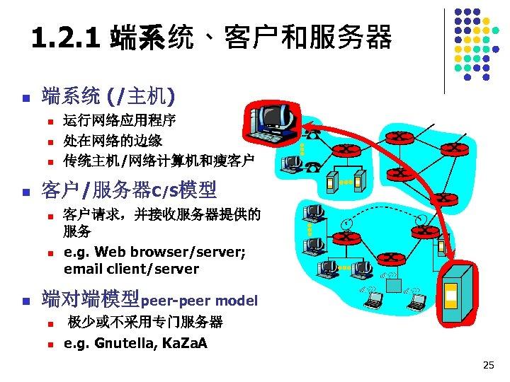 1. 2. 1 端系统、客户和服务器 n 端系统 (/主机) n n 客户/服务器C/S模型 n n n 运行网络应用程序