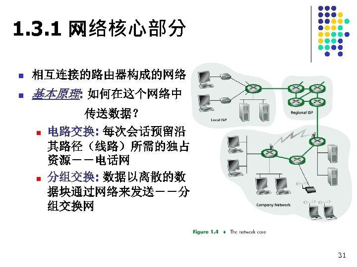 1. 3. 1 网络核心部分 n 相互连接的路由器构成的网络 n 基本原理: 如何在这个网络中 n n 传送数据? 电路交换: 每次会话预留沿