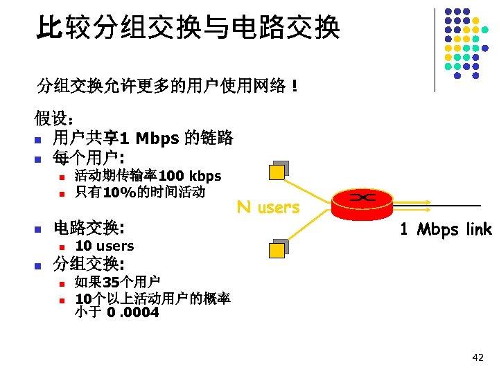 比较分组交换与电路交换 分组交换允许更多的用户使用网络 ! 假设: n 用户共享 1 Mbps 的链路 n 每个用户: n n n