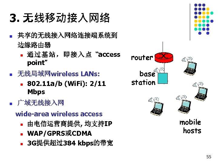 """3. 无线移动接入网络 n n n 共享的无线接入网络连接端系统到 边缘路由器 n 通过基站,即接入点 """"access point"""" 无线局域网wireless LANs: n"""