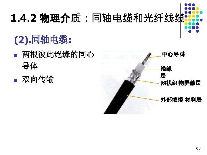 1. 4. 2 物理介质:同轴电缆和光纤线缆 (2). 同轴电缆: n n 两根彼此绝缘的同心 导体 双向传输 中心导 体 绝缘