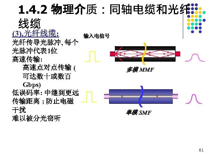 1. 4. 2 物理介质:同轴电缆和光纤 线缆 (3). 光纤线缆: 光纤传导光脉冲, 每个 光脉冲代表 1位 高速传输: 高速点对点传输 (