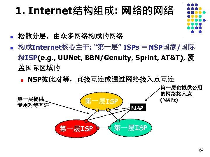 "1. Internet结构组成: 网络的网络 n n 松散分层,由众多网络构成的网络 构成Internet核心主干: ""第一层"" ISPs =NSP国家/国际 级ISP(e. g. , UUNet,"