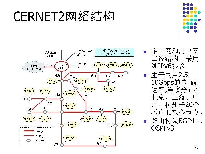 CERNET 2网络结构 n n n 主干网和用户网 二级结构,采用 纯IPv 6协议 主干网用 2. 510 Gbps的传 输