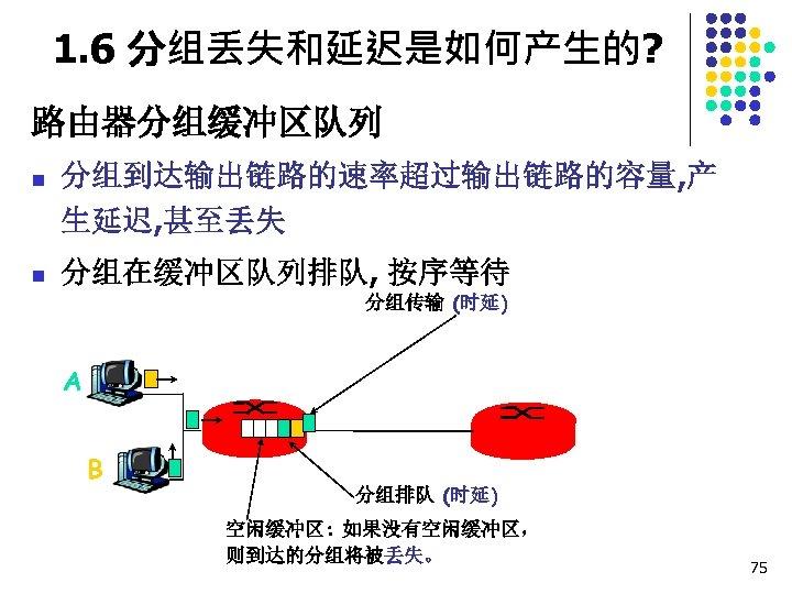 1. 6 分组丢失和延迟是如何产生的? 路由器分组缓冲区队列 n 分组到达输出链路的速率超过输出链路的容量, 产 生延迟, 甚至丢失 n 分组在缓冲区队列排队, 按序等待 分组传输 (时延)