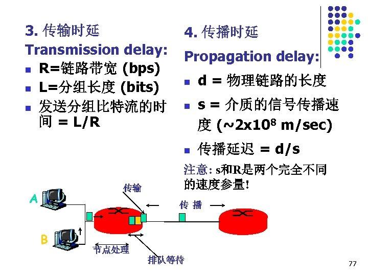 3. 传输时延 Transmission delay: n R=链路带宽 (bps) n L=分组长度 (bits) n 发送分组比特流的时 间 =