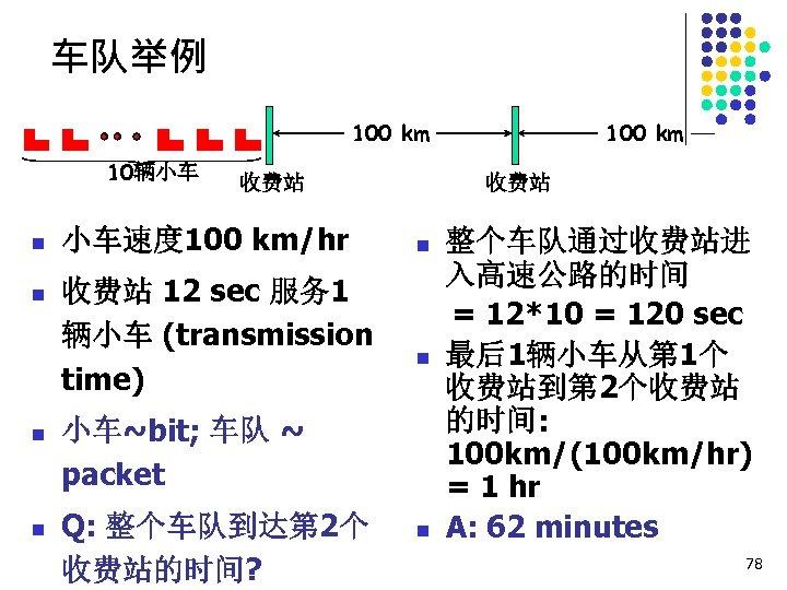 车队举例 100 km 10辆小车 n n 收费站 小车速度 100 km/hr 收费站 12 sec 服务