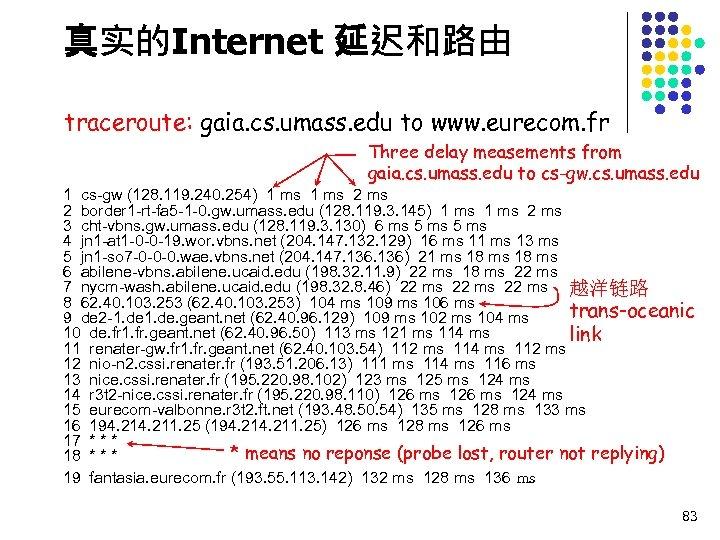 真实的Internet 延迟和路由 traceroute: gaia. cs. umass. edu to www. eurecom. fr Three delay measements