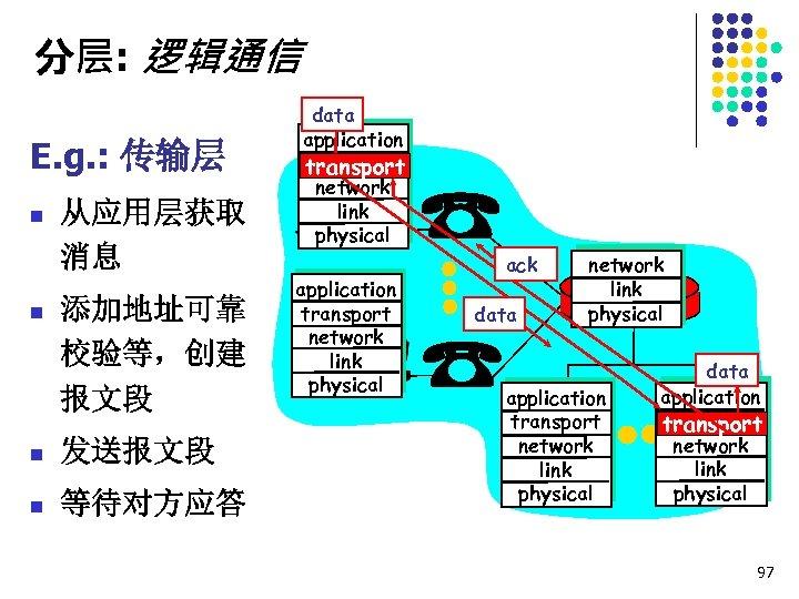 分层: 逻辑通信 E. g. : 传输层 n n 从应用层获取 消息 添加地址可靠 校验等,创建 报文段 n