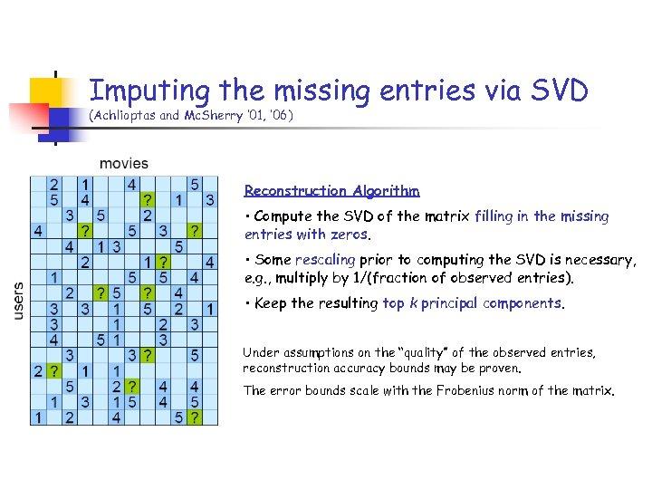 Imputing the missing entries via SVD (Achlioptas and Mc. Sherry ' 01, ' 06)