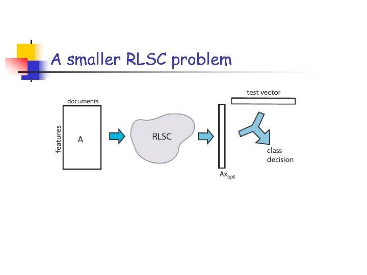 A smaller RLSC problem