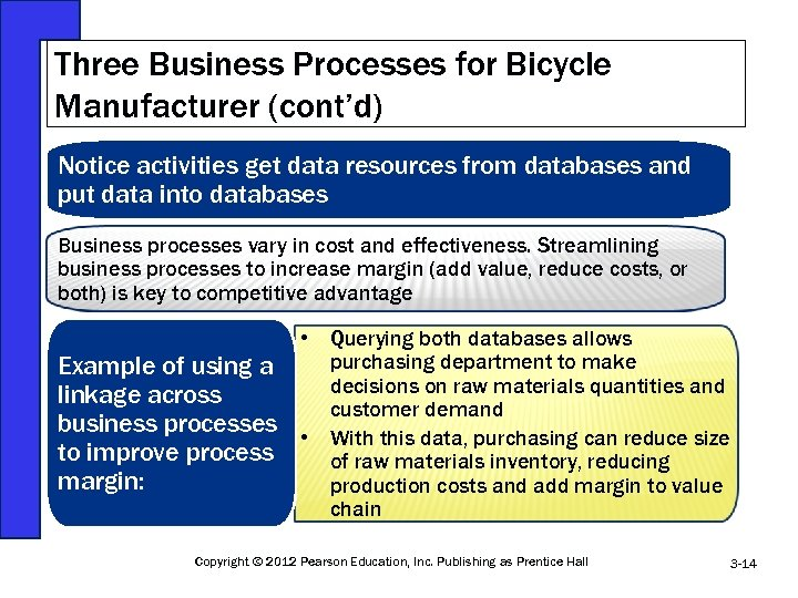 Three Business Processes for Bicycle Manufacturer (cont'd) Notice activities get data resources from databases