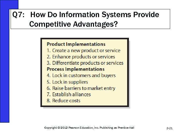 Q 7: How Do Information Systems Provide Competitive Advantages? Copyright © 2012 Pearson Education,