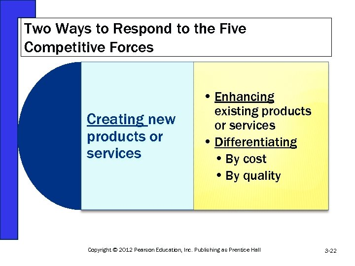 Two Ways to Respond to the Five Competitive Forces Creating new products or services
