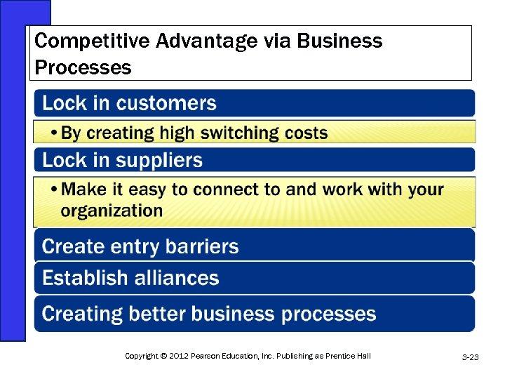 Competitive Advantage via Business Processes Copyright © 2012 Pearson Education, Inc. Publishing as Prentice