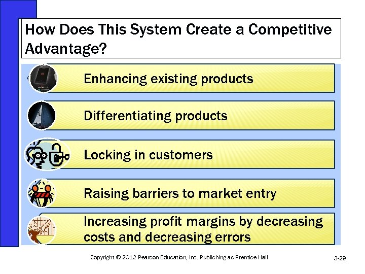 How Does This System Create a Competitive Advantage? Enhancing existing products Differentiating products Locking