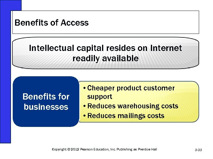 Benefits of Access Intellectual capital resides on Internet readily available Benefits for businesses •
