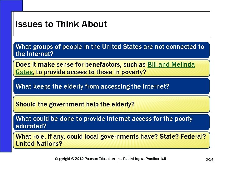 Issues to Think About What groups of people in the United States are not
