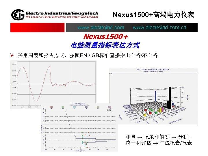 Nexus 1500+高端电力仪表 www. electroind. com. cn Nexus 1500+ 电能质量指标表达方式 Ø 采用图表和报告方式,按照EN / GB标准直接指出合格/不合格 测量