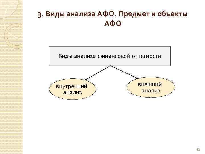 3. Виды анализа АФО. Предмет и объекты АФО Виды анализа финансовой отчетности внутренний анализ