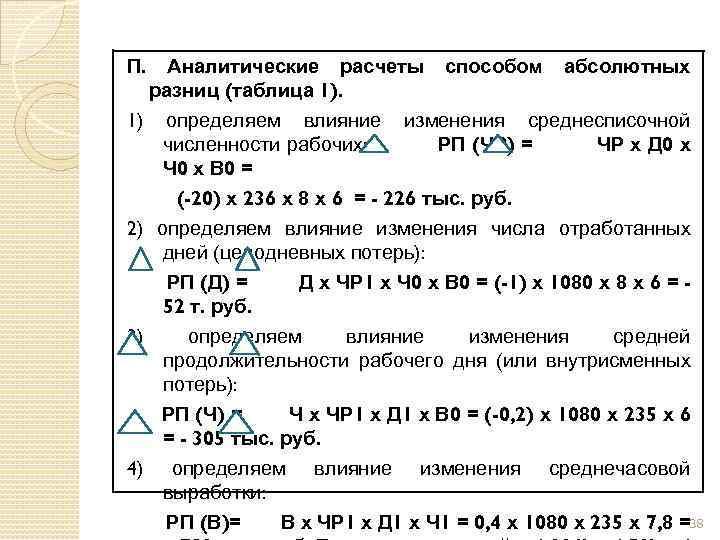 П. Аналитические расчеты способом абсолютных разниц (таблица 1). 1) определяем влияние изменения среднесписочной численности