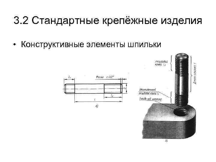 3. 2 Стандартные крепёжные изделия • Конструктивные элементы шпильки