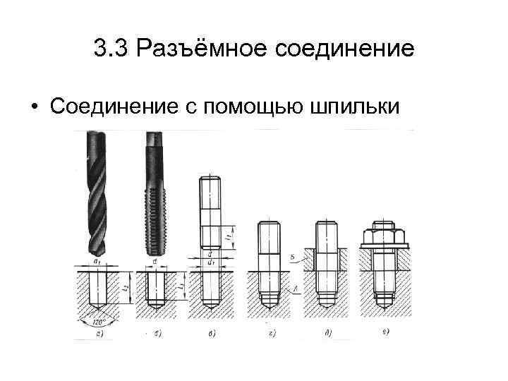 3. 3 Разъёмное соединение • Соединение с помощью шпильки