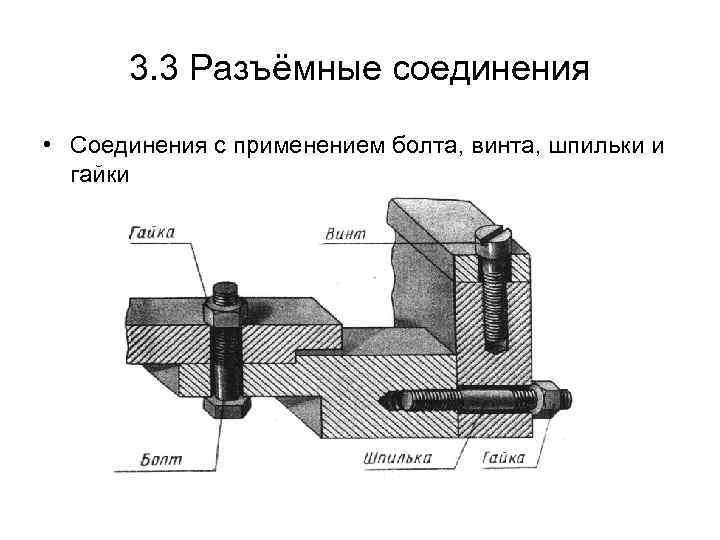 3. 3 Разъёмные соединения • Соединения с применением болта, винта, шпильки и гайки