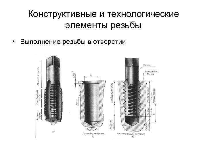 Конструктивные и технологические элементы резьбы • Выполнение резьбы в отверстии
