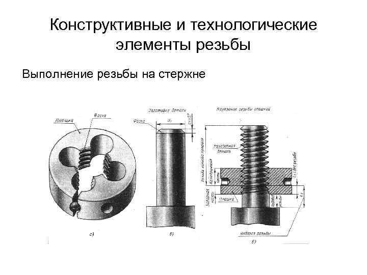 Конструктивные и технологические элементы резьбы Выполнение резьбы на стержне