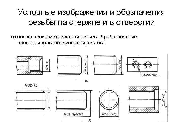 Условные изображения и обозначения резьбы на стержне и в отверстии а) обозначение метрической резьбы,