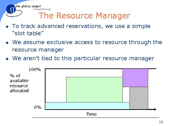 The Resource Manager l l l To track advanced reservations, we use a simple