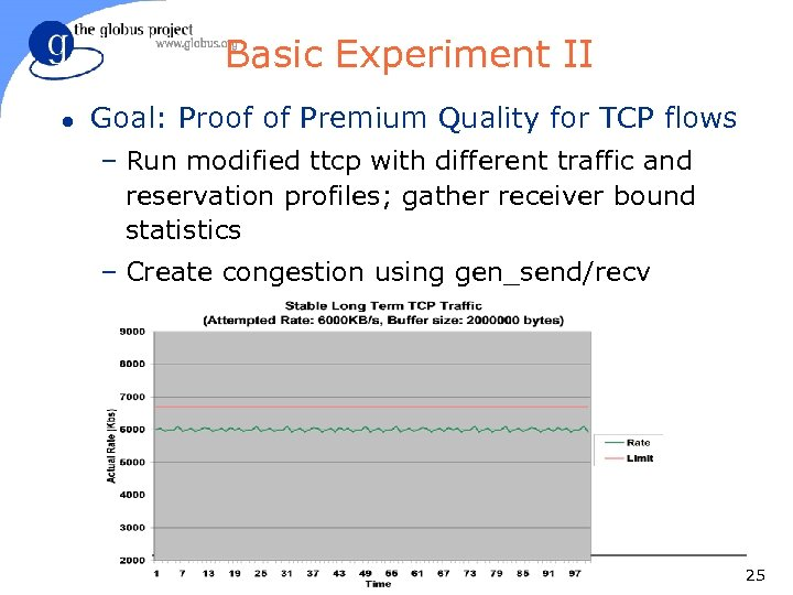 Basic Experiment II l Goal: Proof of Premium Quality for TCP flows – Run