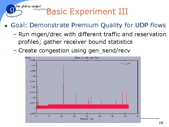 Basic Experiment III l Goal: Demonstrate Premium Quality for UDP flows – Run mgen/drec