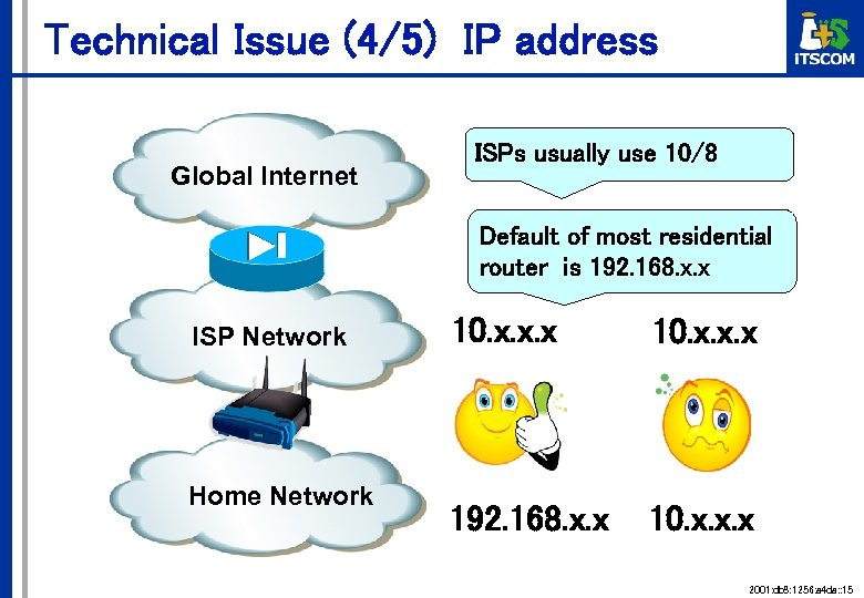 Technical Issue (4/5) IP address Global Internet ISPs usually use 10/8 Default of most
